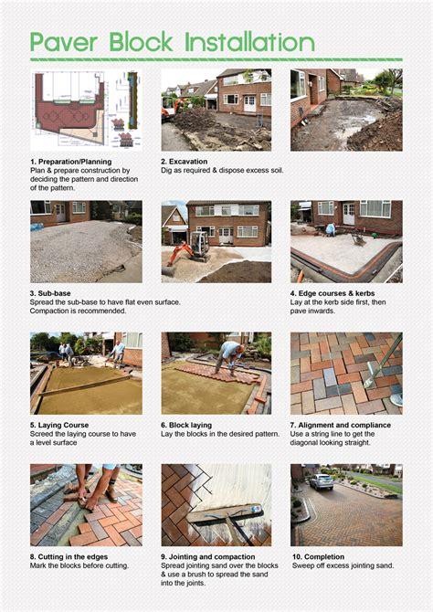 unilock installation guide megmaju sdn bhd