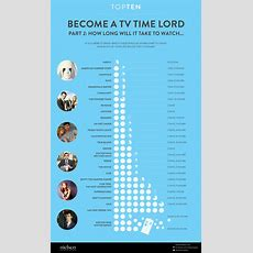 Nielsen Infographic How Long It Takes To Binge Watch
