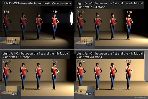 lighting design  easy  secrets   inverse