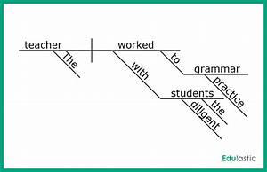 Building Better Language Skills