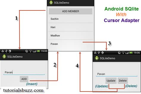 android database android sqlite database with cursoradapter tutorialsbuzz