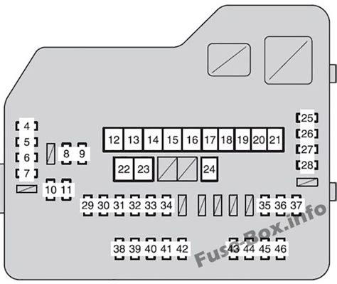 Fuse Box Diagram Toyota Highlander