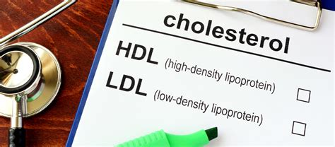 cholesterol conditions