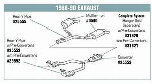 Corvette Parts 1986 1990 Exhaust System