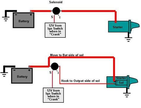 Mini Starter Wiring Diagram by How To Properly Wire Your Pmgr Mini Starter Ford Bronco
