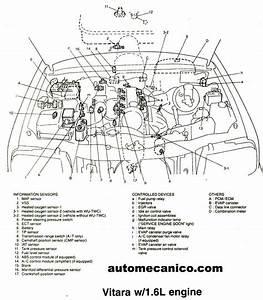Suzuki Samurai Swift Grand Vitara Sensores Y Componentes Mecanica Automotriz