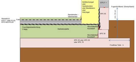 dämmung fußboden gegen erdreich aufbau bodenplatte ohne keller haus ohne keller aufbau bodenplatte bauforum auf aufbau