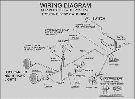 images  jeep tj parts diagrams  pinterest