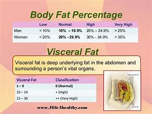 Diet Chart To Reduce Belly Fat For Female Pin On Ultimate Challenge To Myself