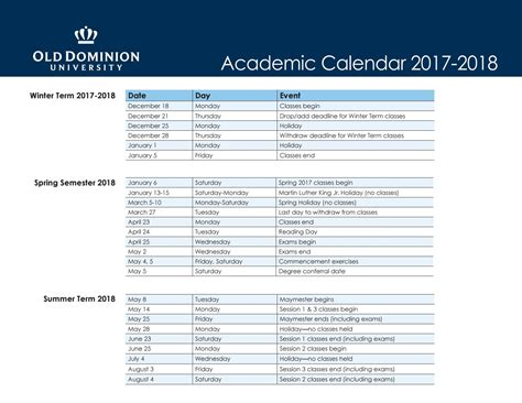 Odu Academic Calendar 2022.O D U S U M M E R C A L E N D A R Zonealarm Results