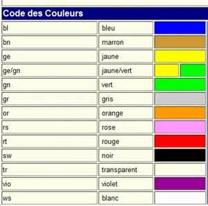 code couleur cable electrique With couleur des fils electrique