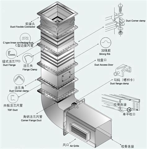 baseboard heating air ducts ventilation ducts manufacturer supplier china