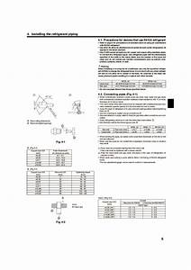 Mitsubishi Mr Slim Air Conditioner Manual