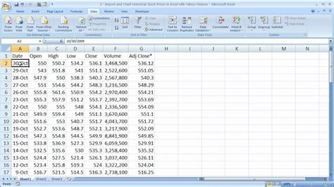 finance  excel  import  chart historical stock