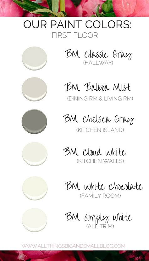 how to paint colors for your home