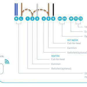 nest 3rd generation wiring diagram free wiring diagram