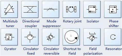 Symbols Vhf Uhf Shf