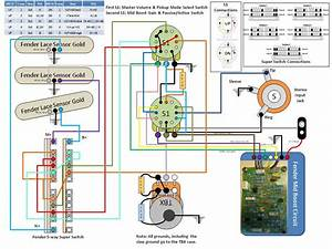 Lace Sensor Humbucker Wiring Diagram