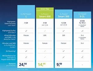 Mein O2 Rechnung Online Einsehen : bis zu 5gb o2 berarbeitet prepaid tarife iphone ~ Themetempest.com Abrechnung