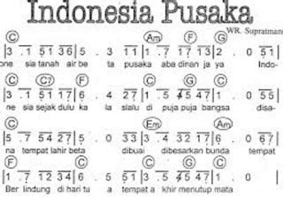 not balok lagu jembatan merah gambar angka lirik lagu indonesia pusaka pop gambar balok garuda pancasila di rebanas rebanas