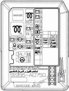 Fuse Box Diagram Hyundai Creta    Ix25  2015