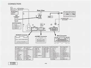 2015 Wrx Stereo Wiring Diagram  U2013 Vivresaville Com