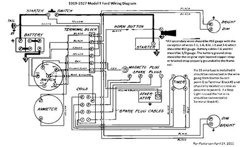 Ford Forum Wiring Diagrams