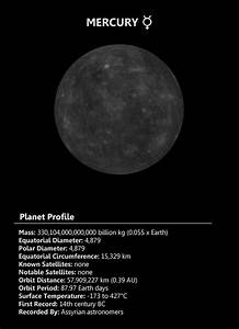 Mercury is the closest planet to the Sun and due to its ...