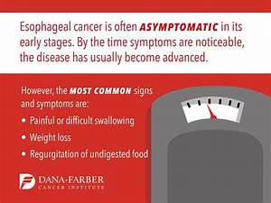 Signs And Symptoms Of Esophageal Cancer