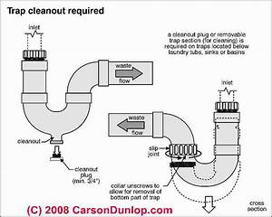 Plumbing Traps  Requirements  Codes  Defects  Sewage Odors