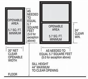 Egress Requirements And The Two-opening Myth