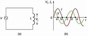 ac circuits boundless physics With what is an inductor build electronic circuits
