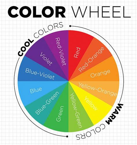 color wheel theory decoart color theory basics the color wheel