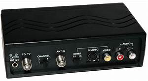 The Role Of An Rf Modulator In A Dvd Player  Tv Setup
