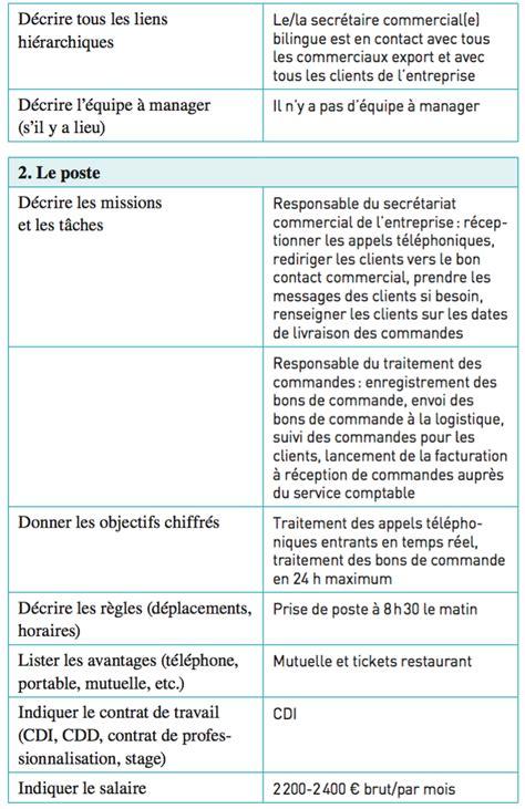 fiche de poste secretaire de direction fiche de poste secretaire 28 images fiche de poste secretaire pdf notice manuel d