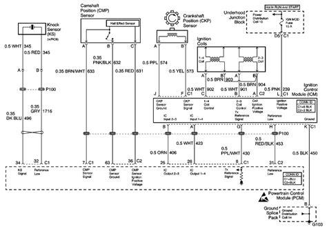 Wiring Diagram 2002 Alero Car wiring diagram 2002 olds alero car 24h schemes