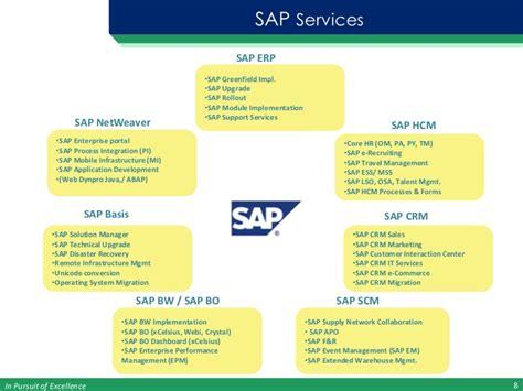 Baas kaar it co ltd sap services