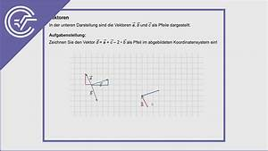 Flächenintegral Berechnen : zentralmatura mathematik ahs bifie aufgabenpool mit videos erkl rt ~ Themetempest.com Abrechnung