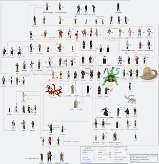 bilinick naruto family tree click  picture
