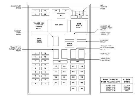 ford  fuse box diagram