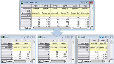 pivot table worksheets excel 2010 excel pivot