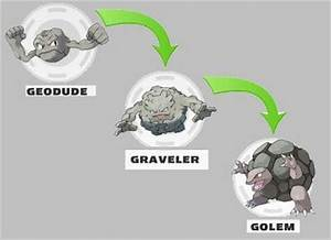 Geodude evolution explained!!! | Pokémon Amino