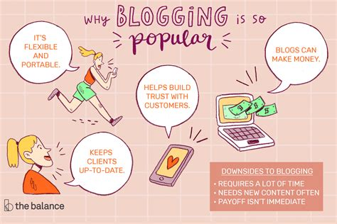Blogging: What Is It?