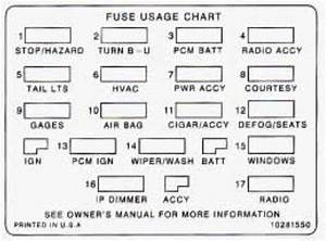 1984 Camaro Fuse Box Diagram 3489 Archivolepe Es