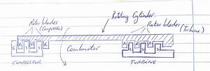 1488973 Force Diagram Jet Engines