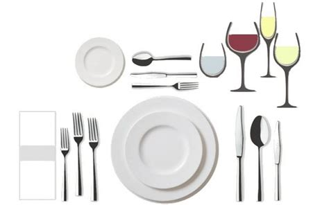 posizione dei bicchieri a tavola interior design posizione e scelta dei bicchieri a