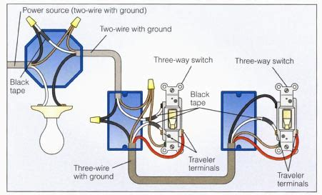 Wiringswitched Outlet Wiring Diagramelectrical Online