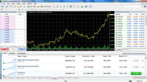 mt4 brokers investing in forex market advantages in forex trading