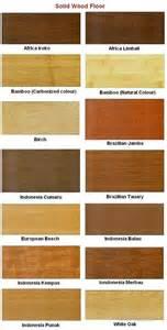 types of wood flooring recette
