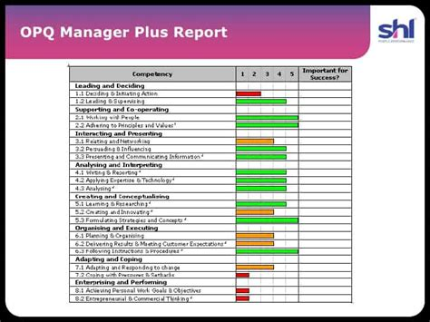 shl opq test full  guide  occupational personality